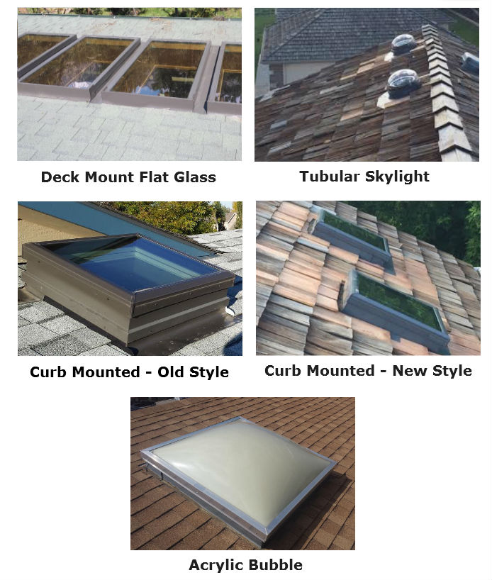 Different styles of skylights