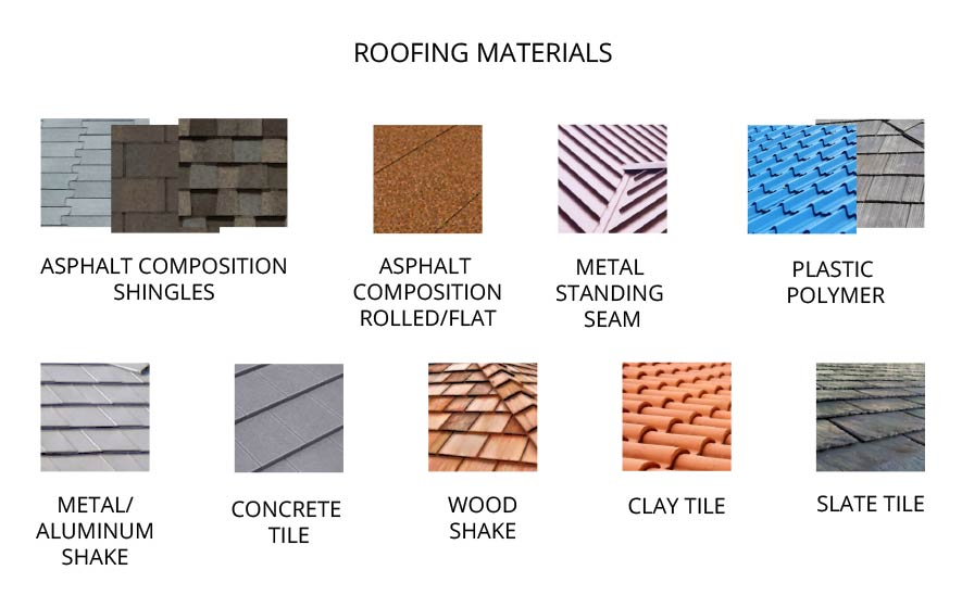 Roof type composition our central texas metal roof for Names of roofing materials